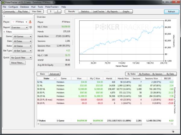 poker tracker 4 software poker hud, grafici e analisi